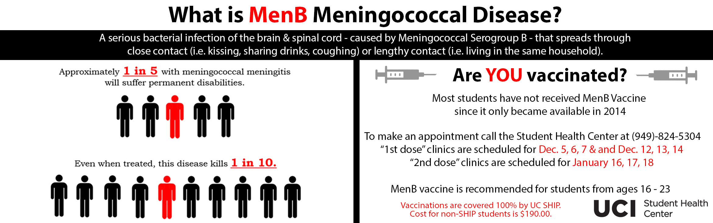 What is MenB Meningococcal Disease? A serious bacterial infection of the brain & spinal cord - caused by Meningococcal Serogroup B - that spreads through close contact (i.e. kissing, sharing drinks, coughing) or lengthy contact